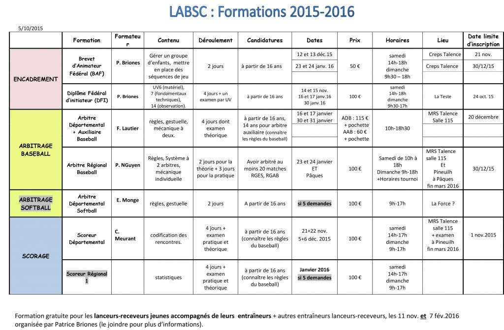 FORMATIONS-2015-2016